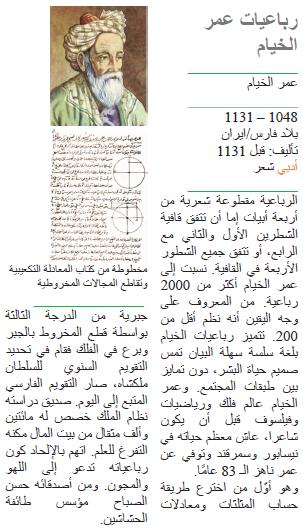 رباعيات عمر الخيام